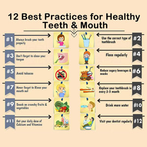 12 Best Practices for Healthy Teeth and Mouth